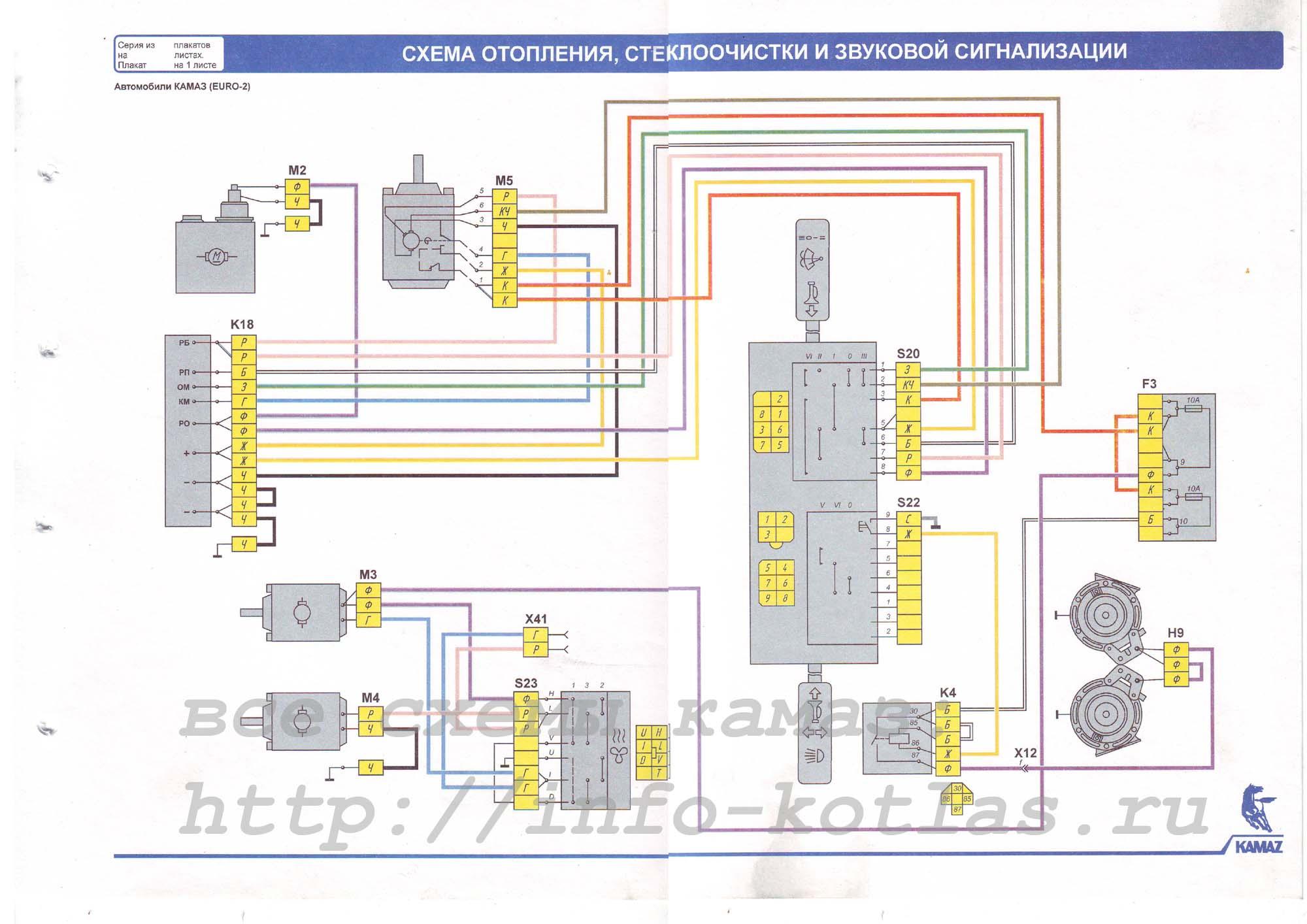 Система_стеклоочистки_отопитель_камаз_EURO-2