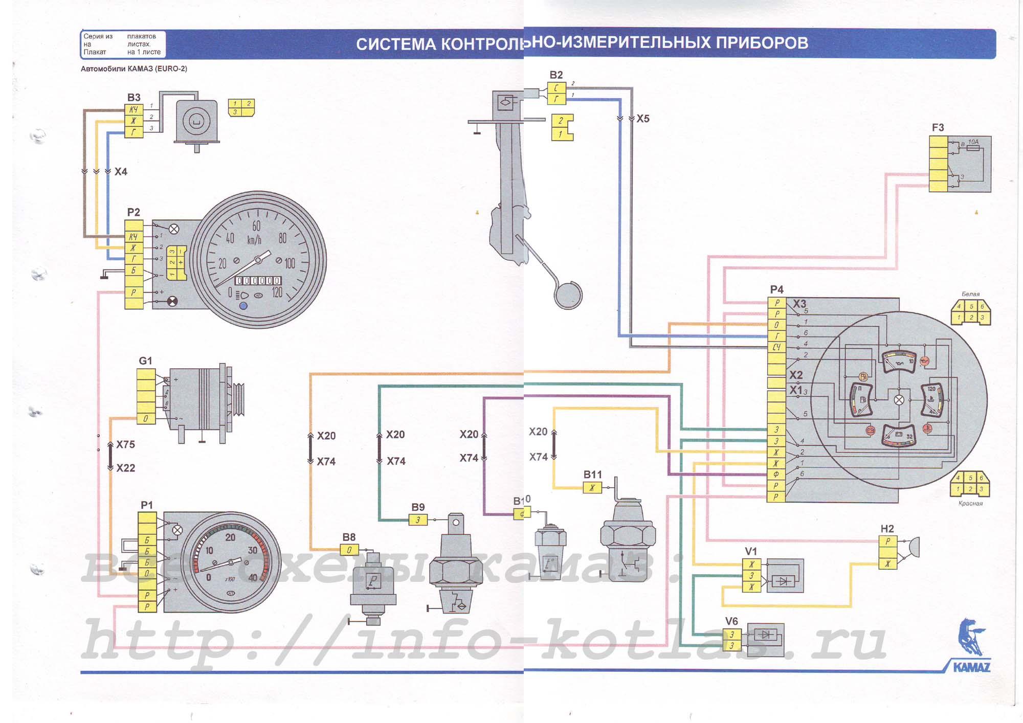 схема_приборы_камаз_EURO-2