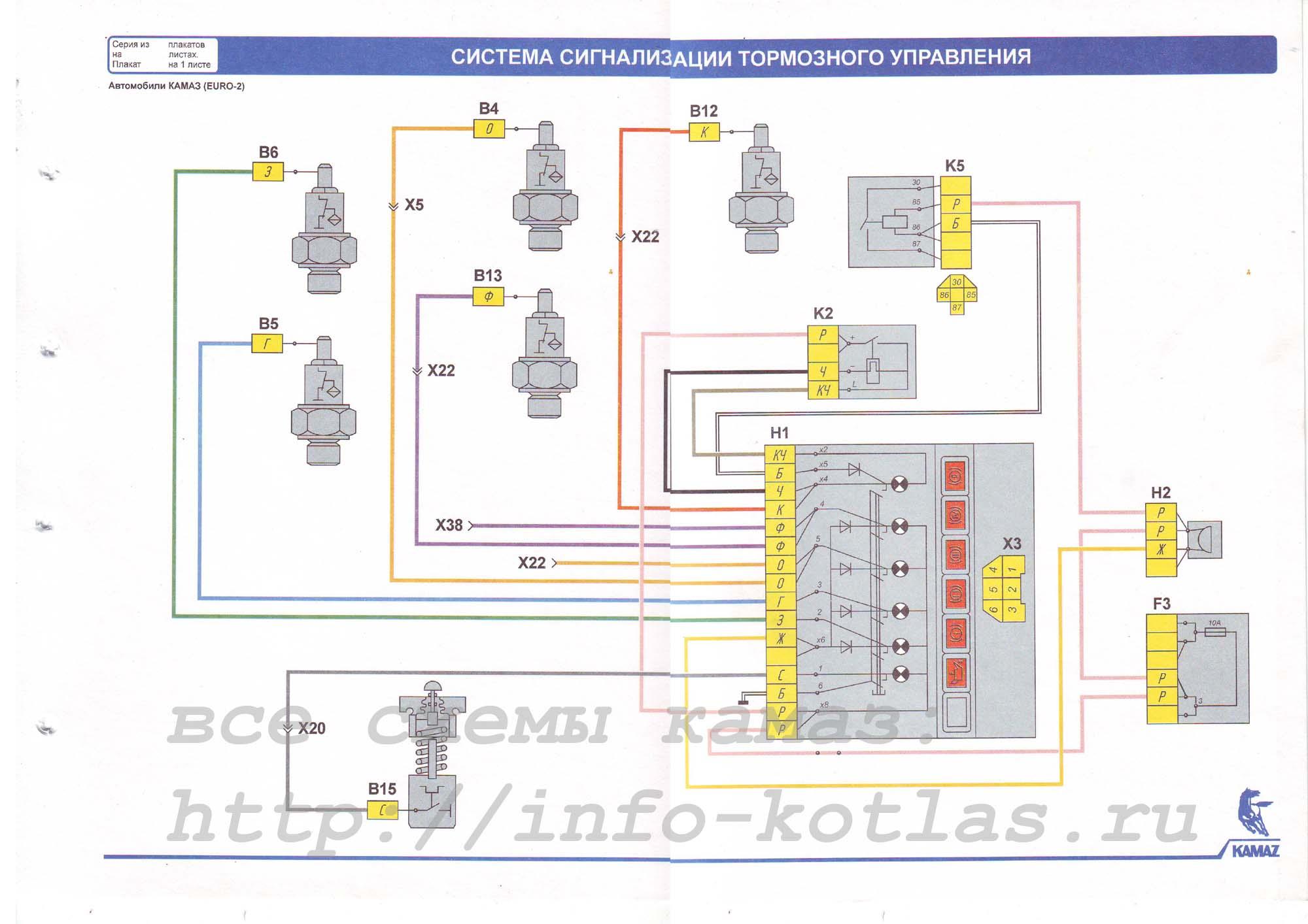 cистема_тормозного_управвления_Камаз_EURO-2