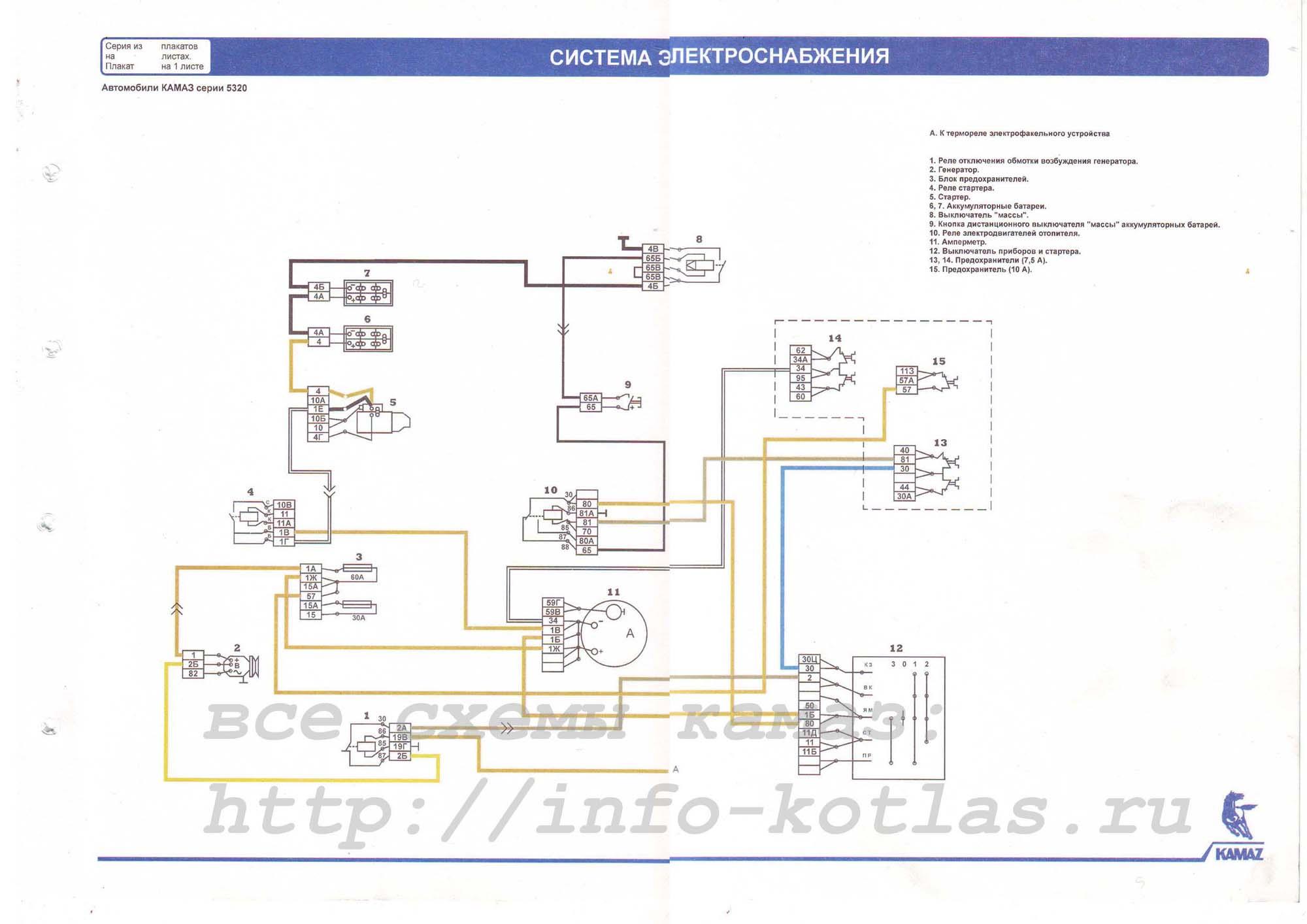 system_energy_5320